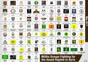 קבוצות מיליציות שנלחמות עבור אסד בסוריה