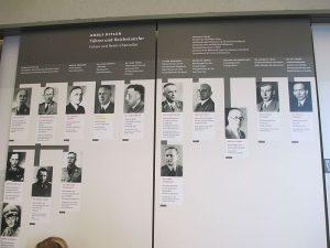 ויקיפדיה: משתתפי ועידת ואנזה