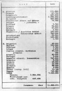 רשימת היהודים להשמדה